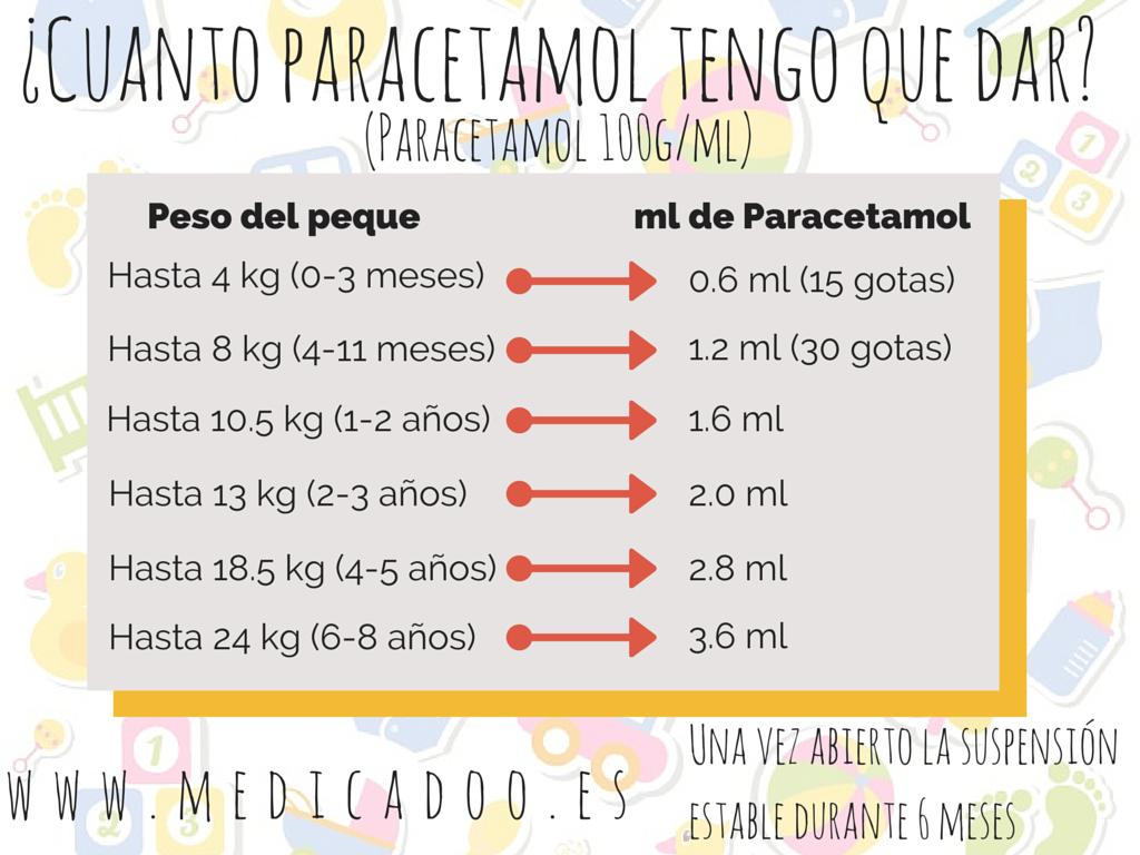 paracetamol – farmarunning