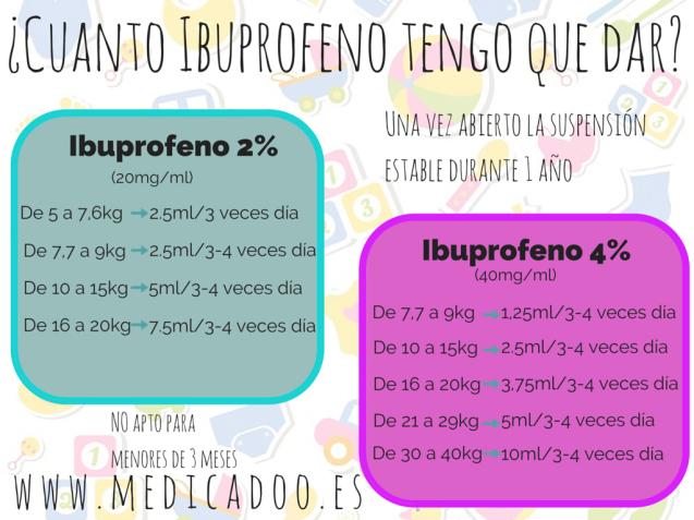 www.medicadoo.es