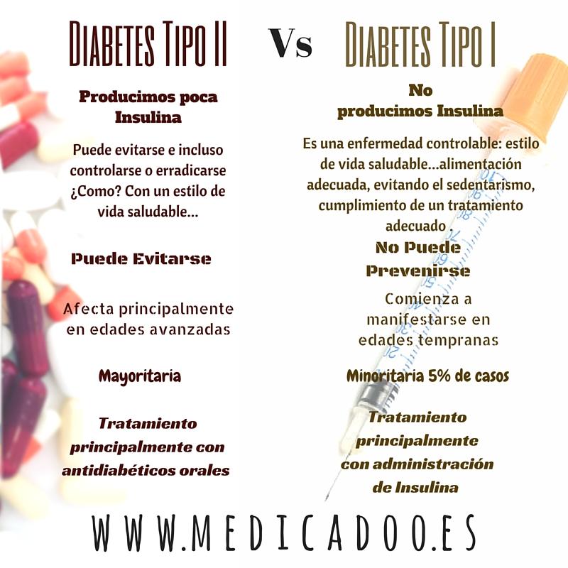 factores de riesgo controlables de diabetes tipo 1